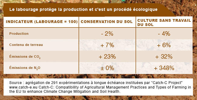 PS-yield-and-is-environment_Fr